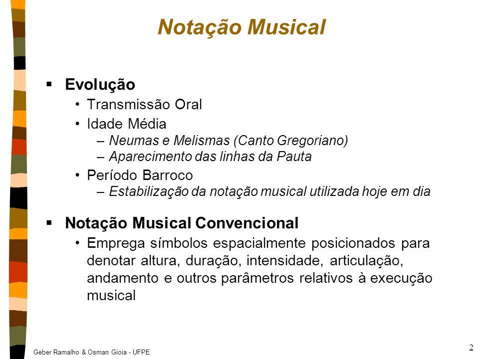 Notação Musical Evolução Notação Musical Convencional Transmissão Oral