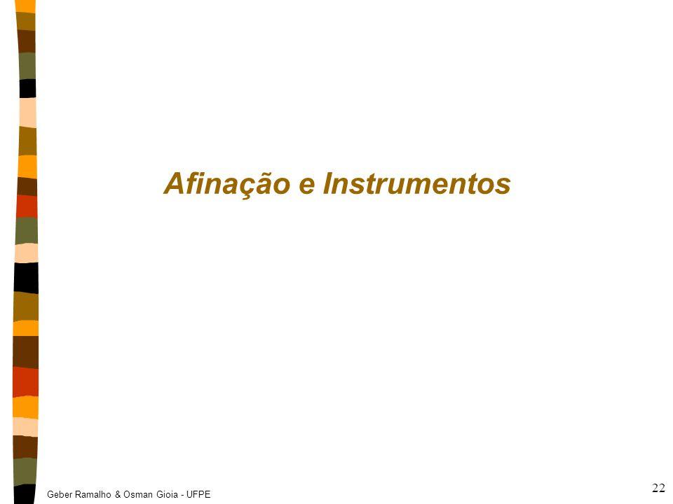 Afinação e Instrumentos