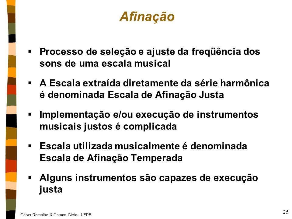 Afinação Processo de seleção e ajuste da freqüência dos sons de uma escala musical.