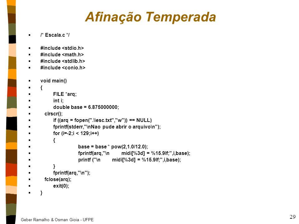 Afinação Temperada /* Escala.c */ #include <stdio.h>