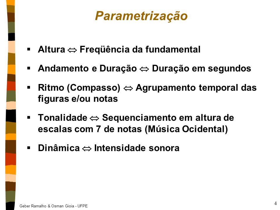 Parametrização Altura  Freqüência da fundamental