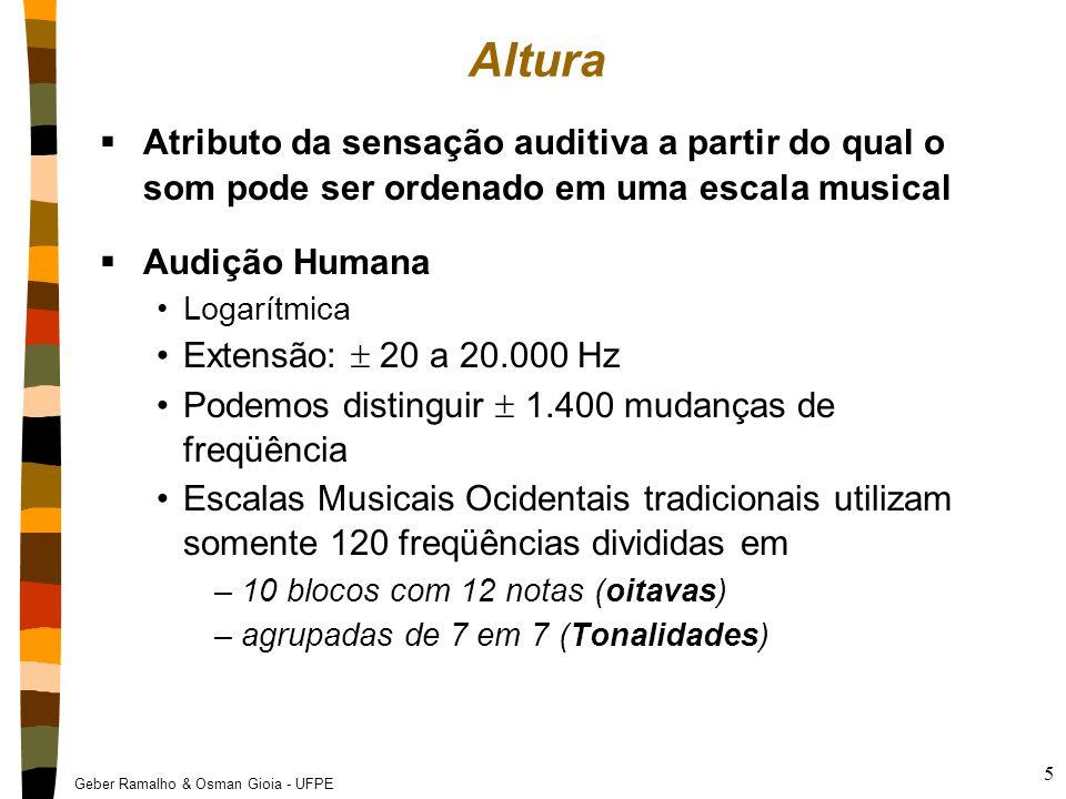 Altura Atributo da sensação auditiva a partir do qual o som pode ser ordenado em uma escala musical.