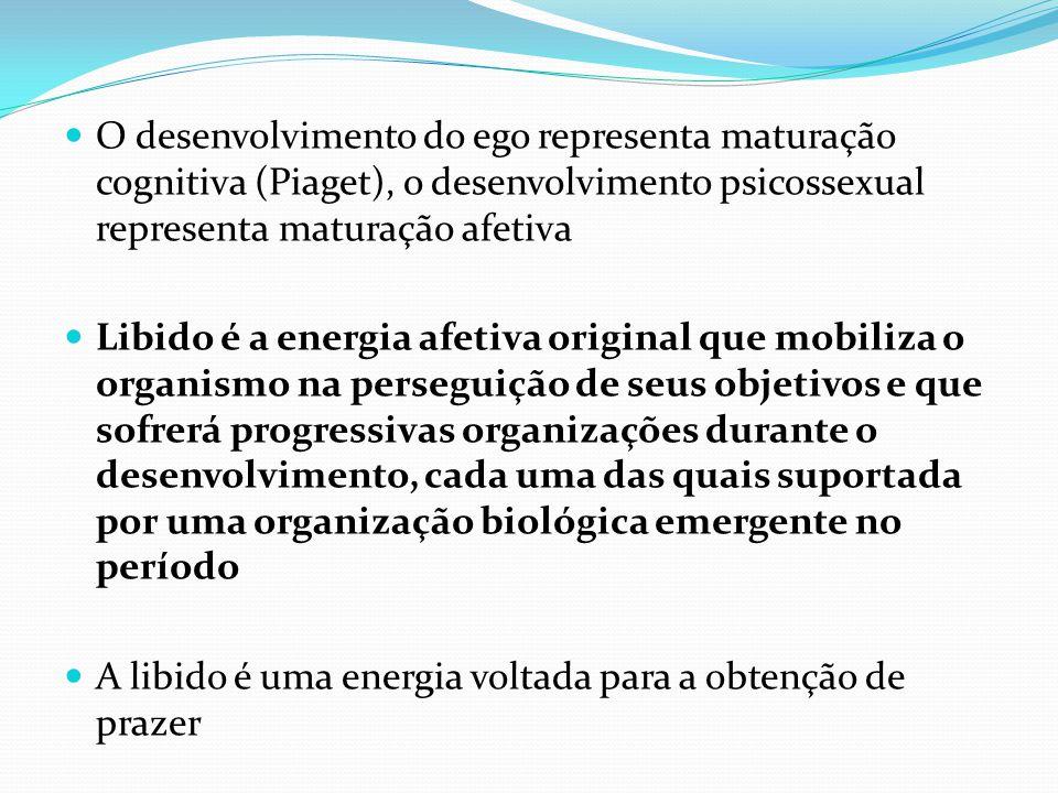 O desenvolvimento do ego representa maturação cognitiva (Piaget), o desenvolvimento psicossexual representa maturação afetiva