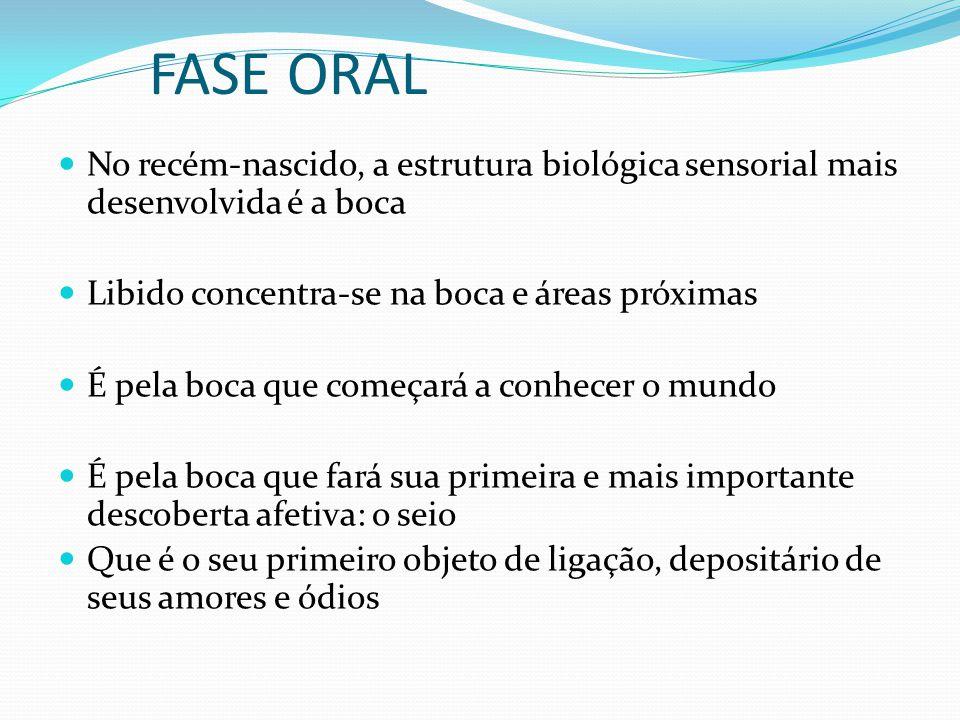 FASE ORAL No recém-nascido, a estrutura biológica sensorial mais desenvolvida é a boca. Libido concentra-se na boca e áreas próximas.
