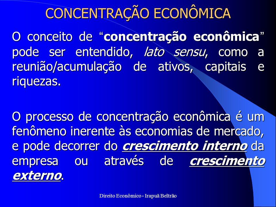 CONCENTRAÇÃO ECONÔMICA