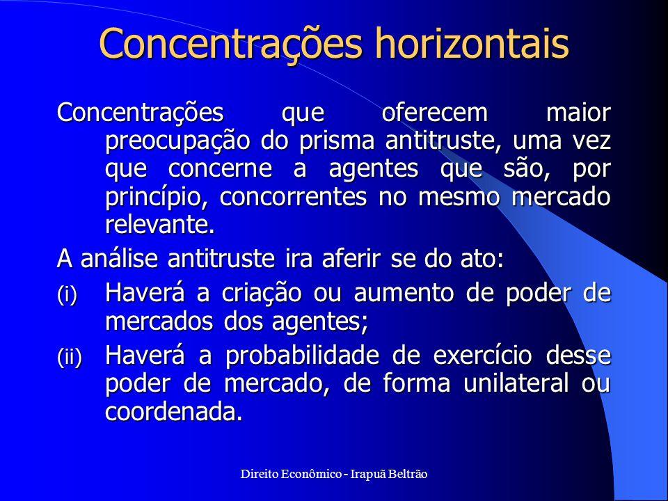 Concentrações horizontais