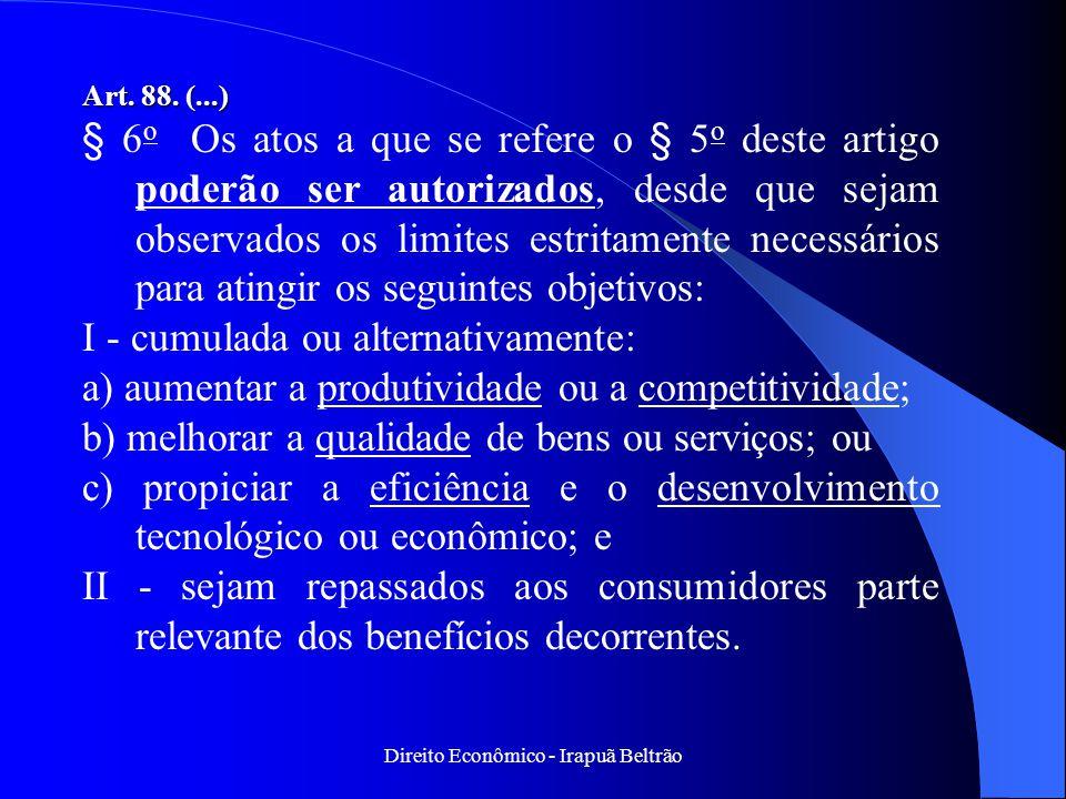 Direito Econômico - Irapuã Beltrão