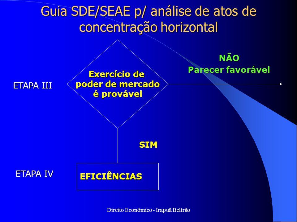 Guia SDE/SEAE p/ análise de atos de concentração horizontal