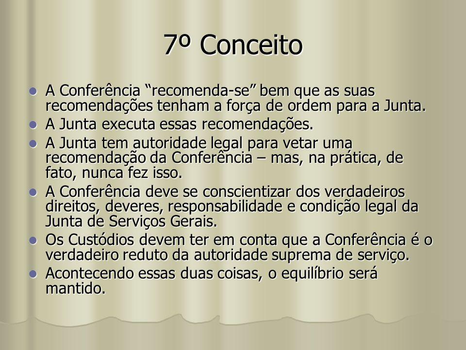 7º Conceito A Conferência recomenda-se bem que as suas recomendações tenham a força de ordem para a Junta.
