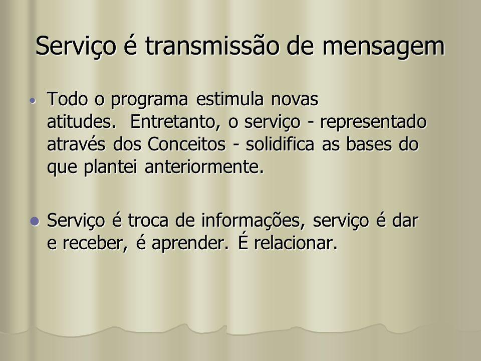 Serviço é transmissão de mensagem