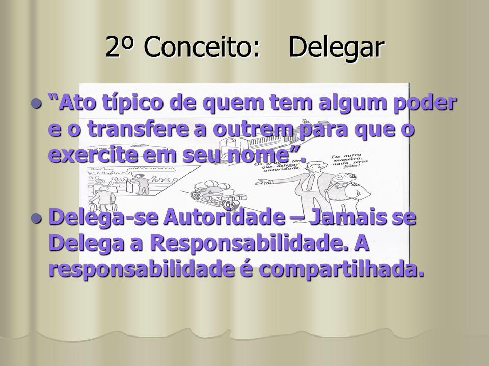 2º Conceito: Delegar Ato típico de quem tem algum poder e o transfere a outrem para que o exercite em seu nome .