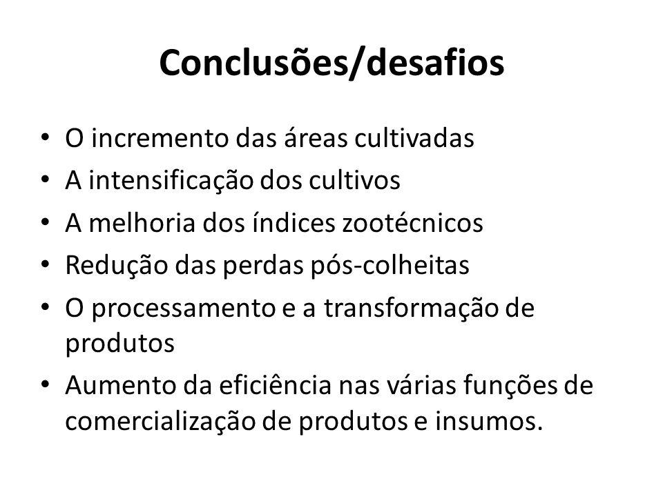 Conclusões/desafios O incremento das áreas cultivadas