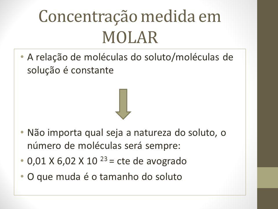 Concentração medida em MOLAR