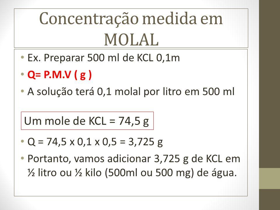 Concentração medida em MOLAL
