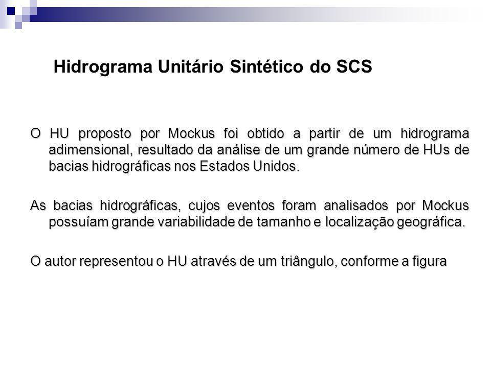 Hidrograma Unitário Sintético do SCS