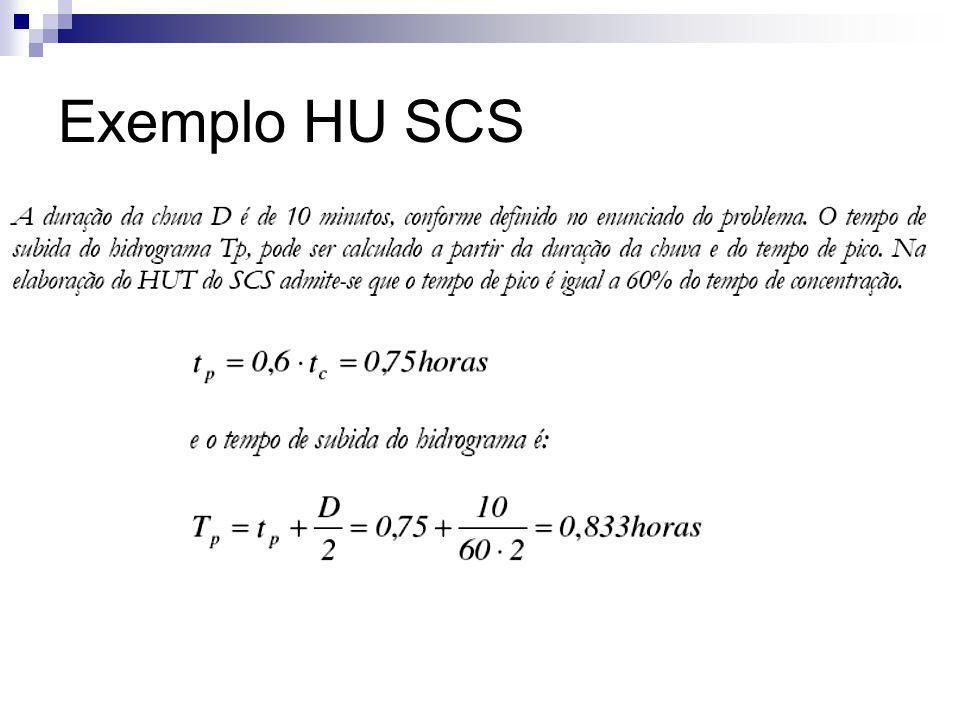 Exemplo HU SCS