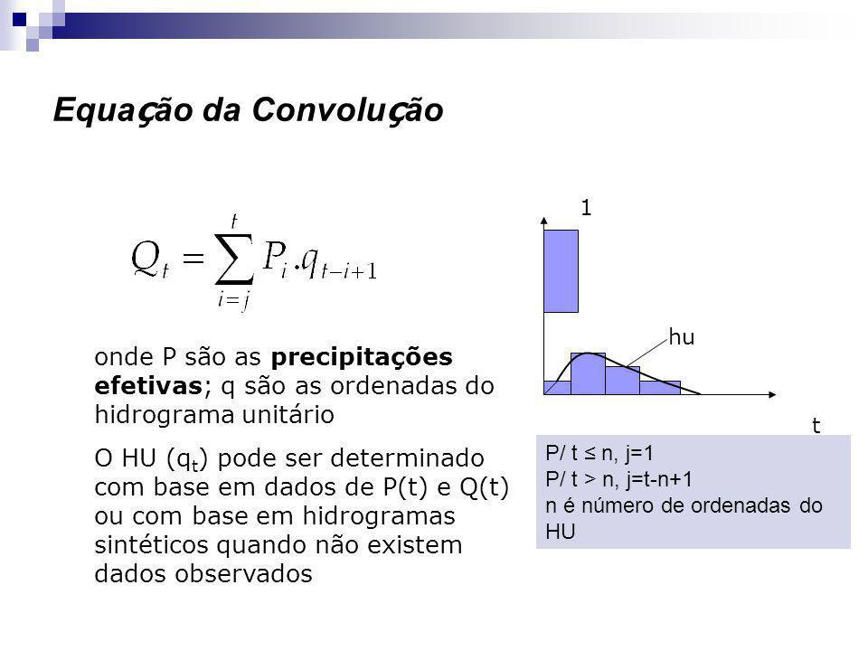 Equação da Convolução 1. hu. onde P são as precipitações efetivas; q são as ordenadas do hidrograma unitário.