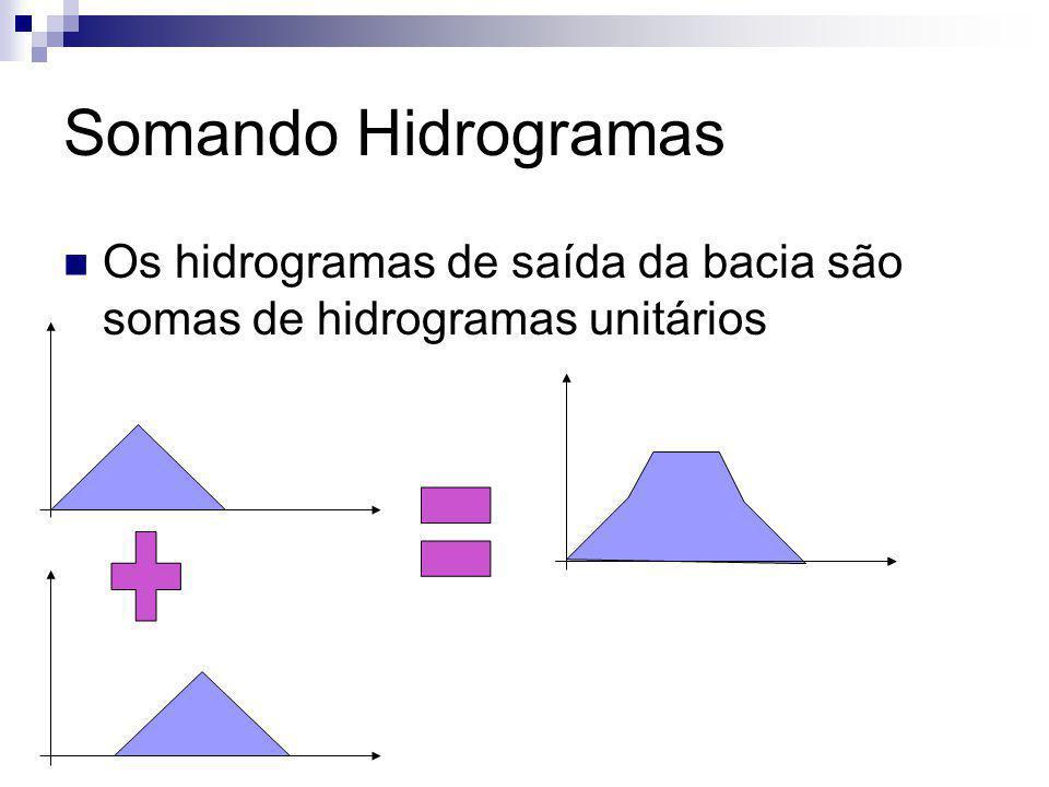 Somando Hidrogramas = +