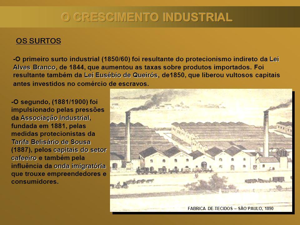 O CRESCIMENTO INDUSTRIAL FABRICA DE TECIDOS – SÃO PAULO, 1890