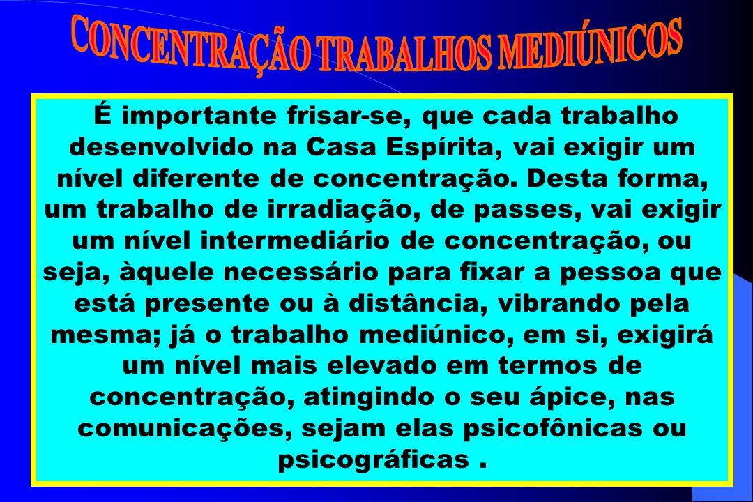 CONCENTRAÇÃO TRABALHOS MEDIÚNICOS