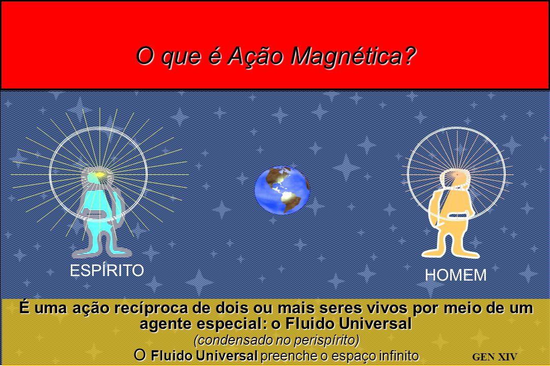 O que é Ação Magnética ESPÍRITO HOMEM