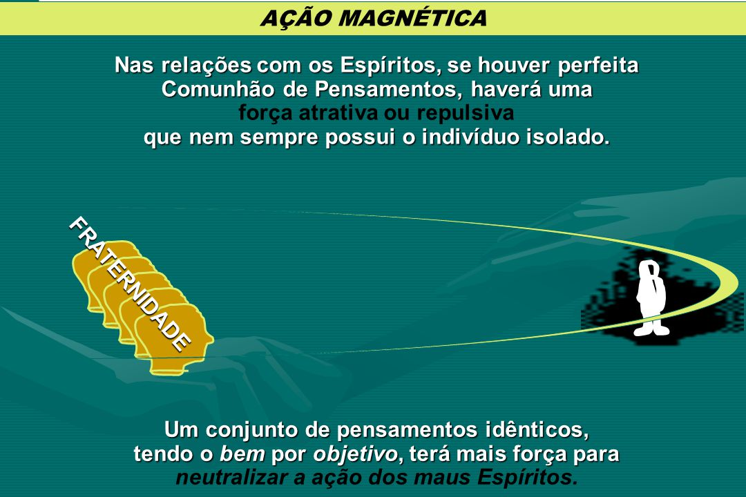 AÇÃO MAGNÉTICA