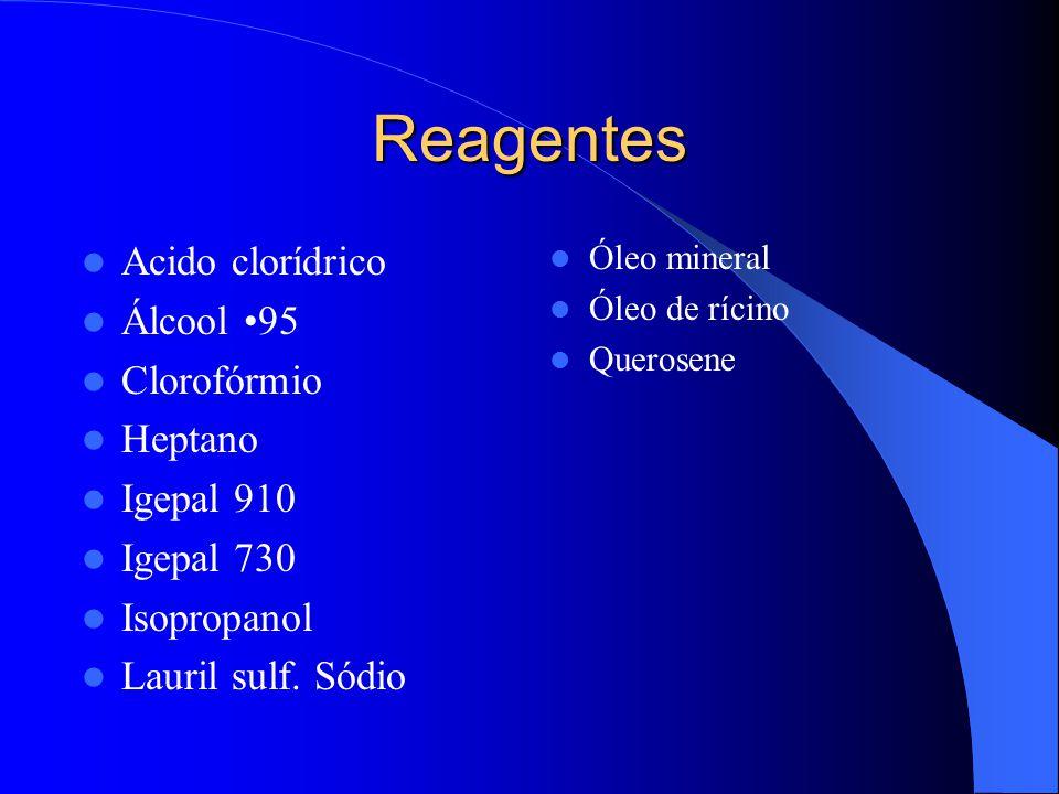 Reagentes Acido clorídrico Álcool •95 Clorofórmio Heptano Igepal 910