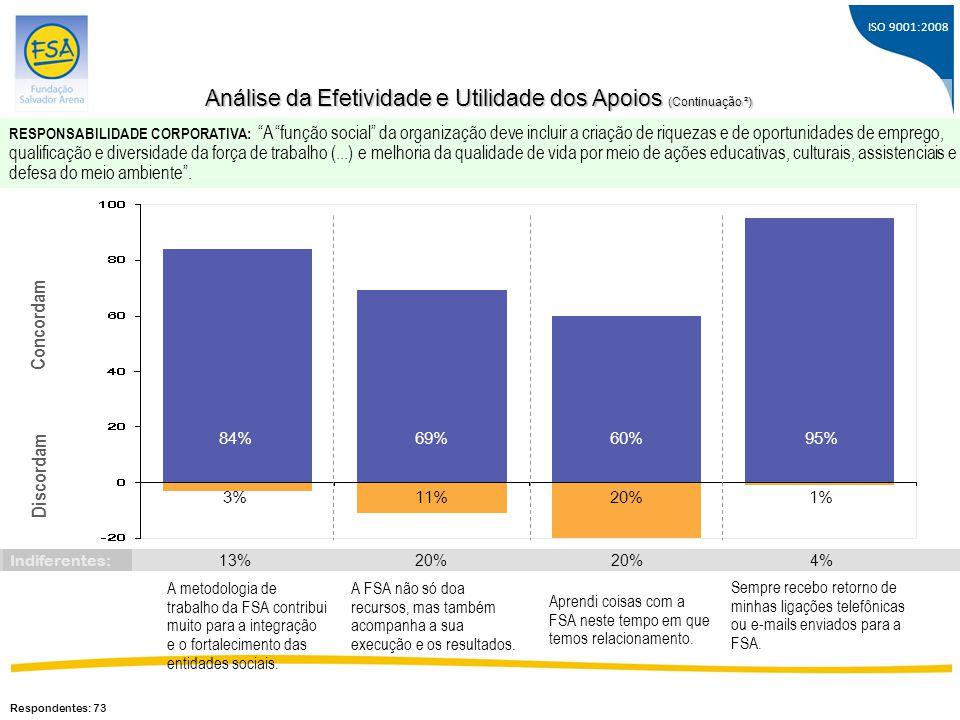 Análise da Efetividade e Utilidade dos Apoios (Continuação ²)