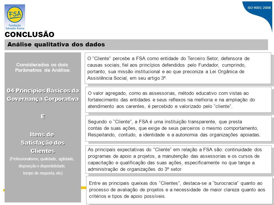 CONCLUSÃO Análise qualitativa dos dados 04 Princípios Básicos da