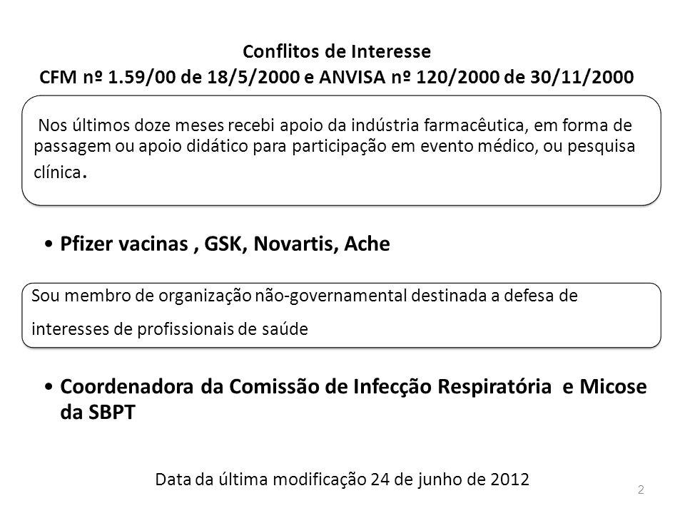 Data da última modificação 24 de junho de 2012