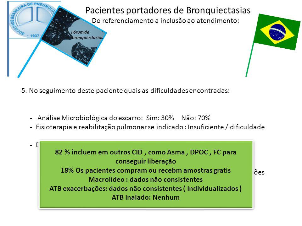 Pacientes portadores de Bronquiectasias