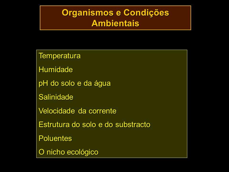 Organismos e Condições Ambientais