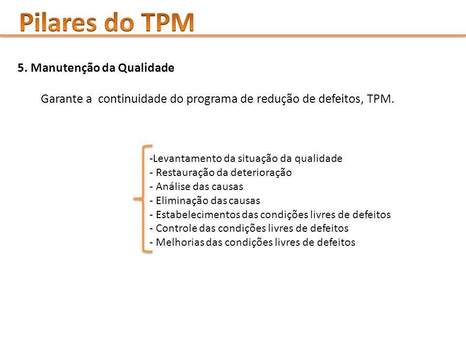 Pilares do TPM 5. Manutenção da Qualidade