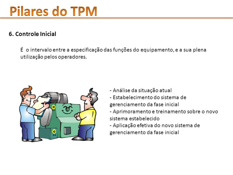 Pilares do TPM 6. Controle Inicial