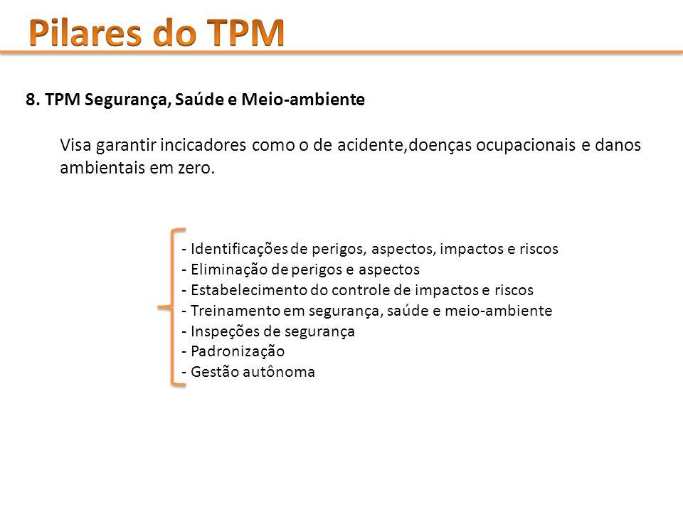 Pilares do TPM 8. TPM Segurança, Saúde e Meio-ambiente