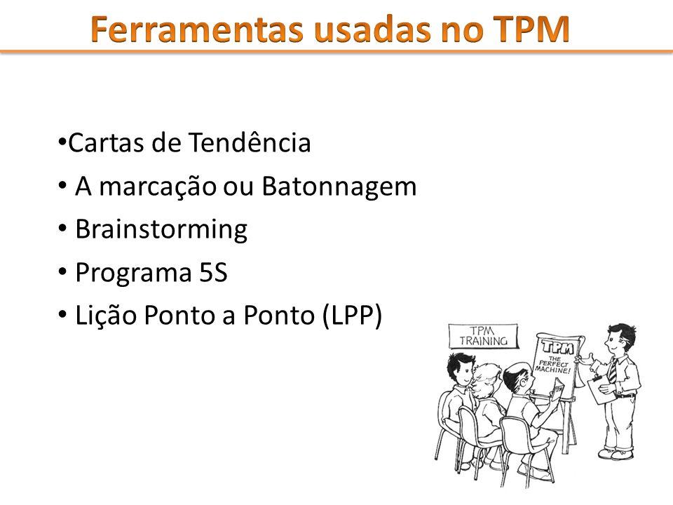 Ferramentas usadas no TPM