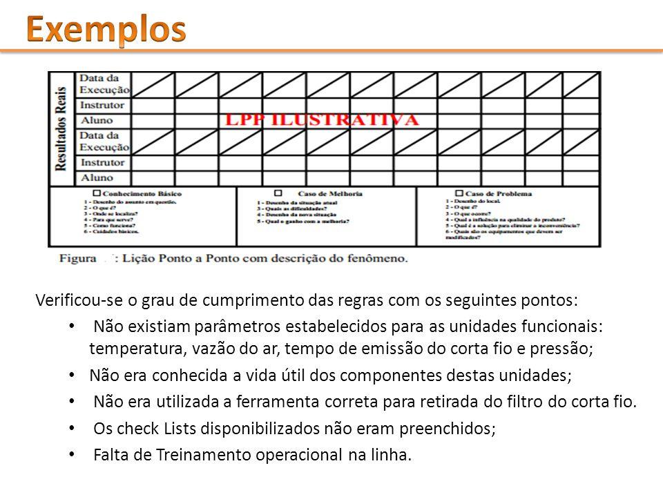 Exemplos Verificou-se o grau de cumprimento das regras com os seguintes pontos: