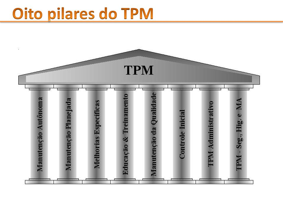 Oito pilares do TPM