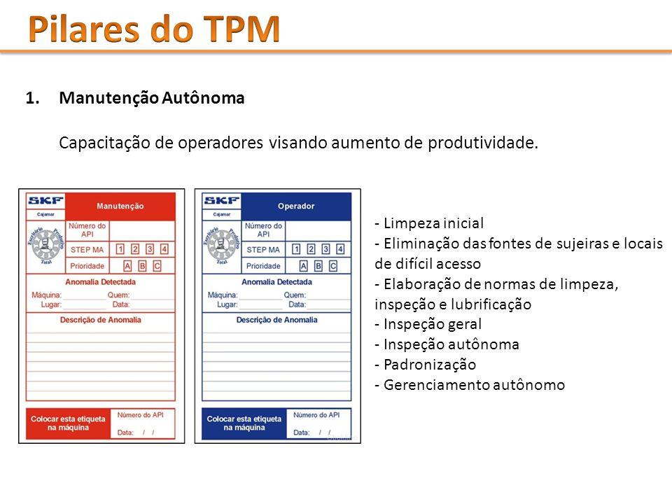 Pilares do TPM Manutenção Autônoma