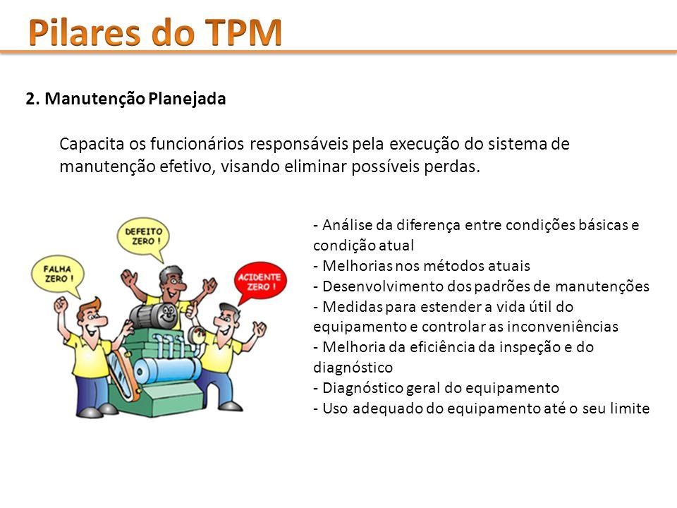 Pilares do TPM 2. Manutenção Planejada