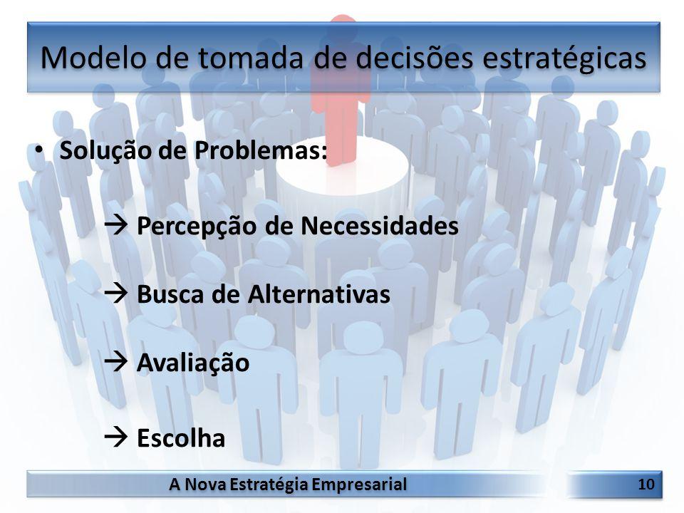 Modelo de tomada de decisões estratégicas