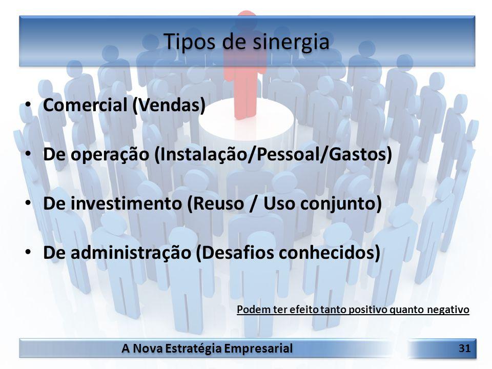 Tipos de sinergia Comercial (Vendas)