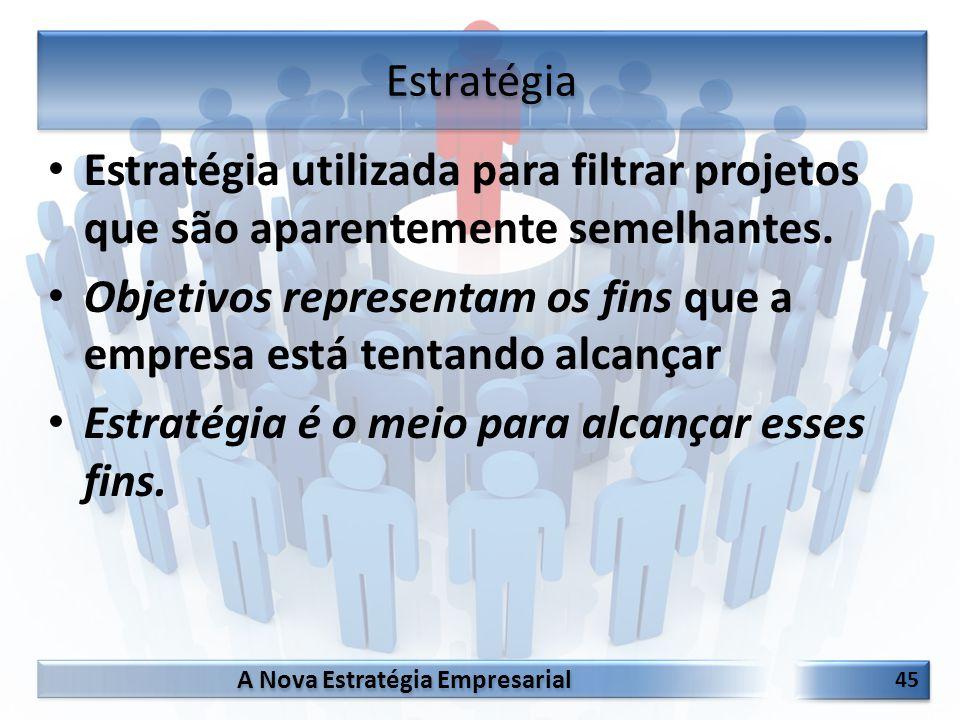 Estratégia Estratégia utilizada para filtrar projetos que são aparentemente semelhantes.