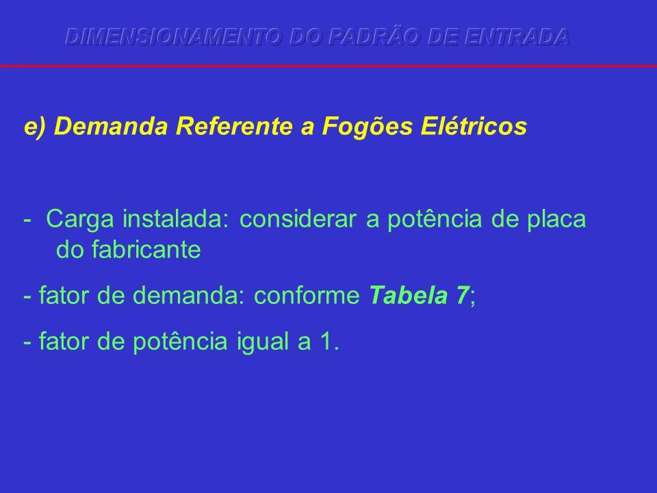 e) Demanda Referente a Fogões Elétricos
