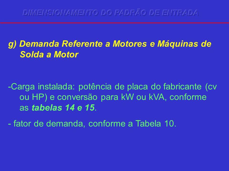 g) Demanda Referente a Motores e Máquinas de Solda a Motor