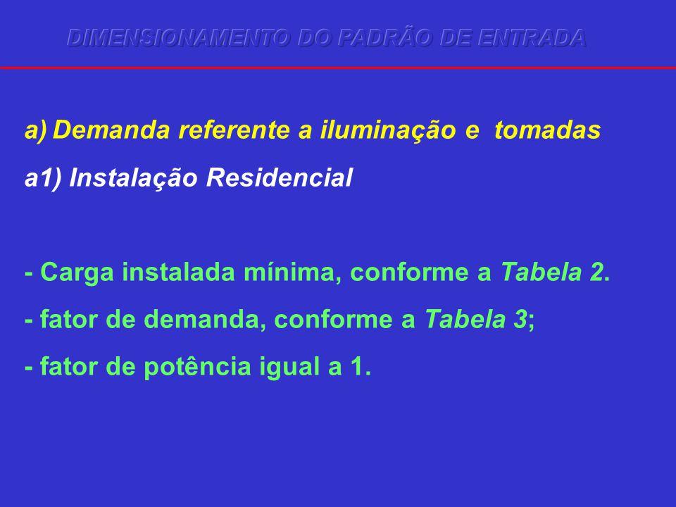 Demanda referente a iluminação e tomadas a1) Instalação Residencial