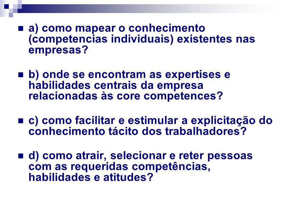 a) como mapear o conhecimento (competencias individuais) existentes nas empresas