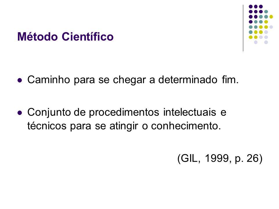Método Científico Caminho para se chegar a determinado fim.
