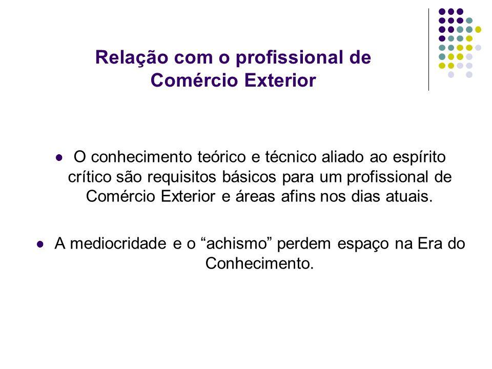 Relação com o profissional de Comércio Exterior