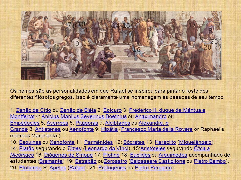 Os nomes são as personalidades em que Rafael se inspirou para pintar o rosto dos diferentes filósofos gregos. Isso é claramente uma homenagem às pessoas de seu tempo: